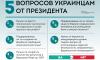 Всенародный опрос на местных выборах: вопросы и значение
