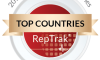 Страны с лучшей репутацией в мире